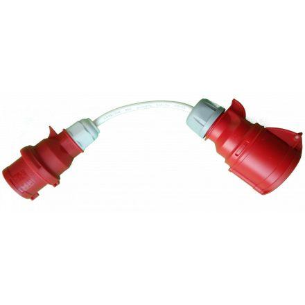 elektromos autó töltőkábel - csatlakozó adapter, ipari aljzat 3×32A - ipari aljzat 3×16A