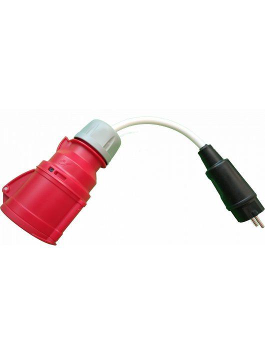elektromos autó töltőkábel - csatlakozó adapter, ipari aljzat 3×32A - shucko dugó 1×16A